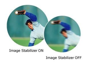 Image stabilization can reduce blur