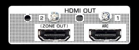 HDMI zone output