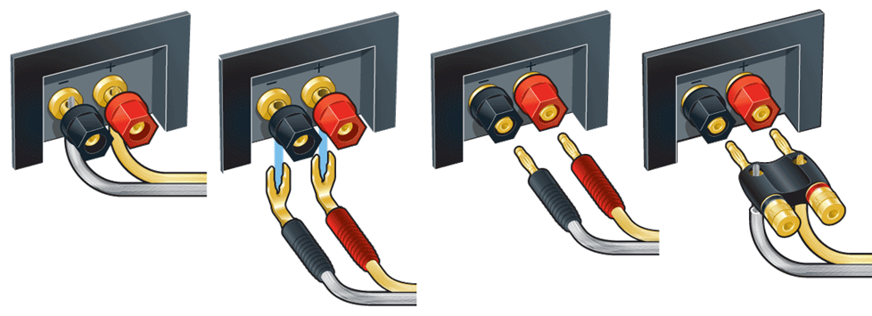 Binding post connectors