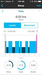 Garmin vivoactive sleep screen