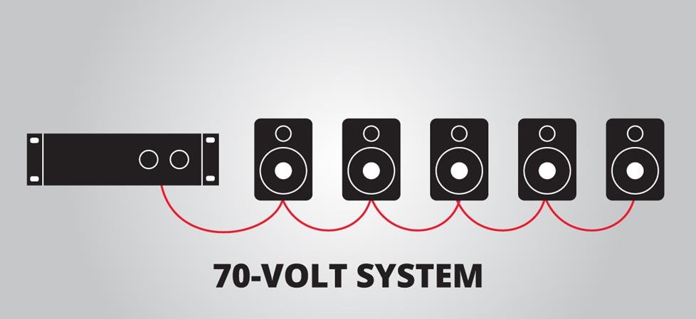 outdoor speakers system planning guideillustration of a 70 volt system