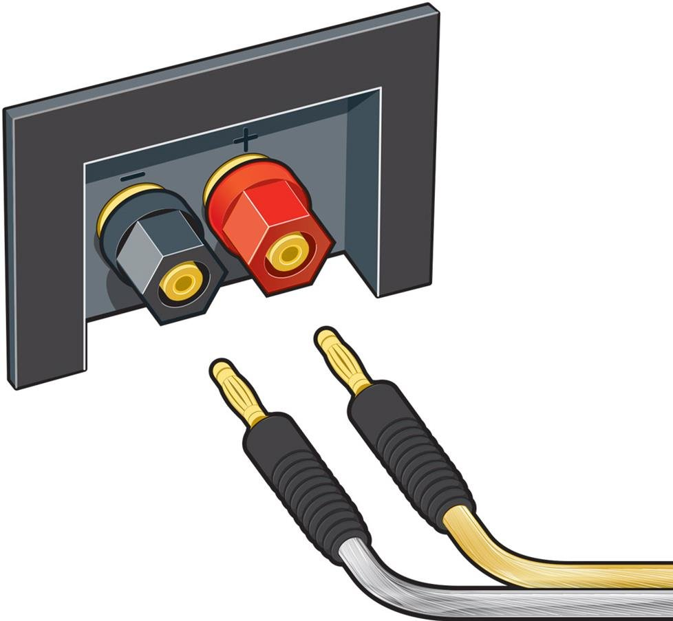 Home A V Connections Glossary Wiring Banana Plugs