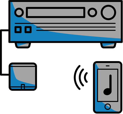 Diagram of bluetooth adapter for home stereo
