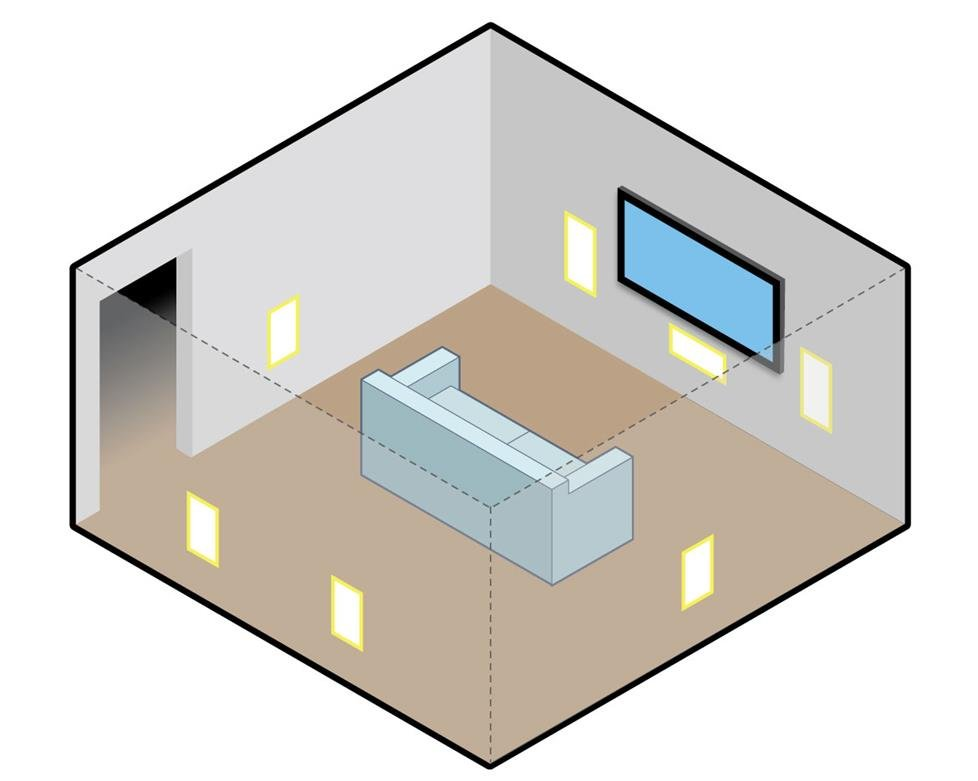 Illustration of all ear level in-wall speakers in a theater room