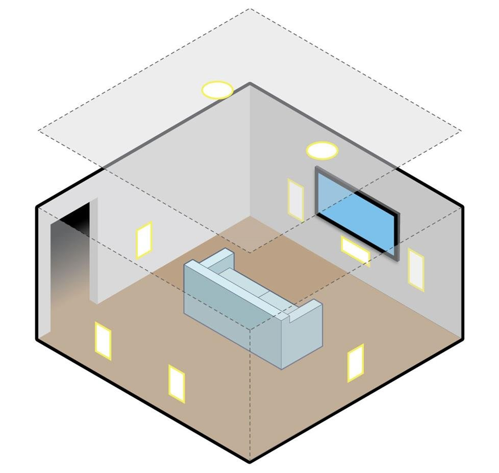 Illustration of overhead in-ceiling speakers in a surround system