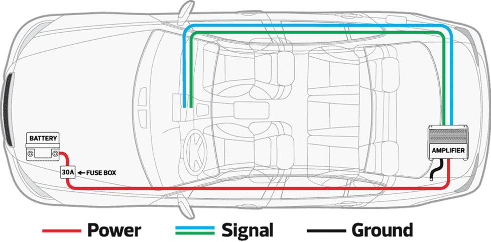 car-overhead-2 Radio Wiring Diagram Traverse on ford explorer, pontiac grand prix, bmw e36, delco electronics, gm delco, delco car, ford f250, ford mustang, ford expedition,