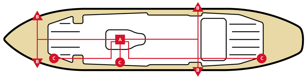 Kayak wiring diagram
