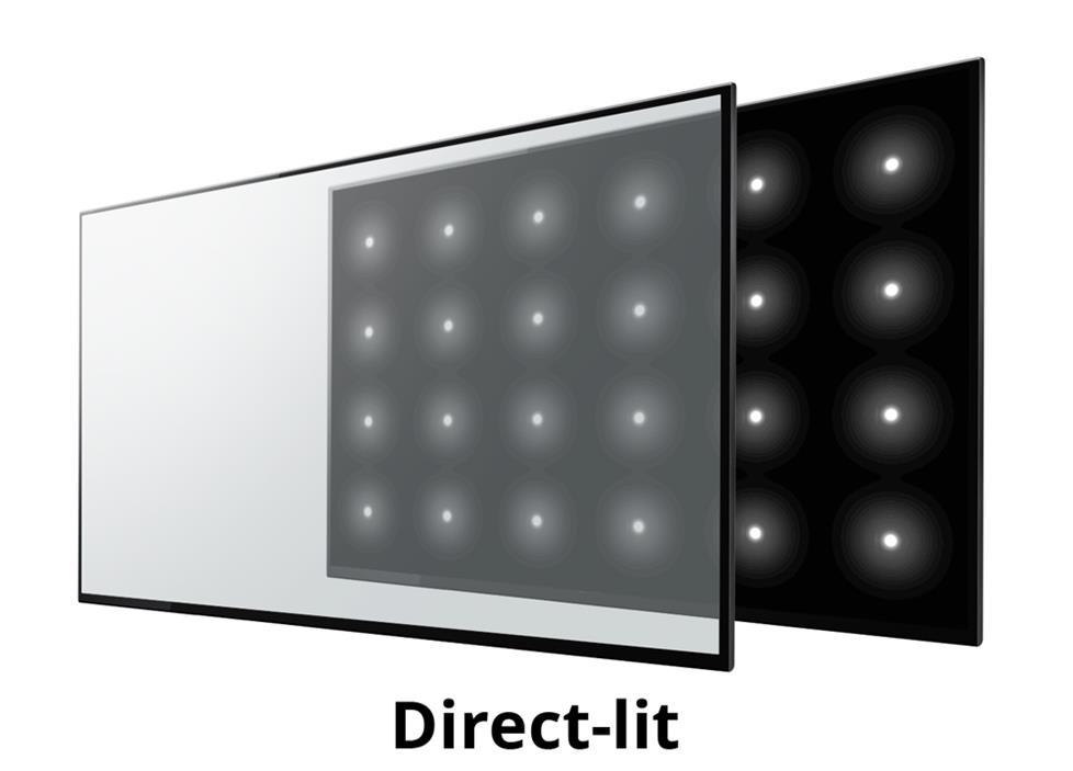 oled tv vs led how to choose. Black Bedroom Furniture Sets. Home Design Ideas