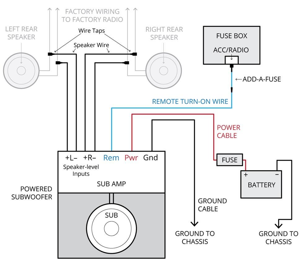 Wiring Car Stereo Amp Sub - Wiring Diagram Article on