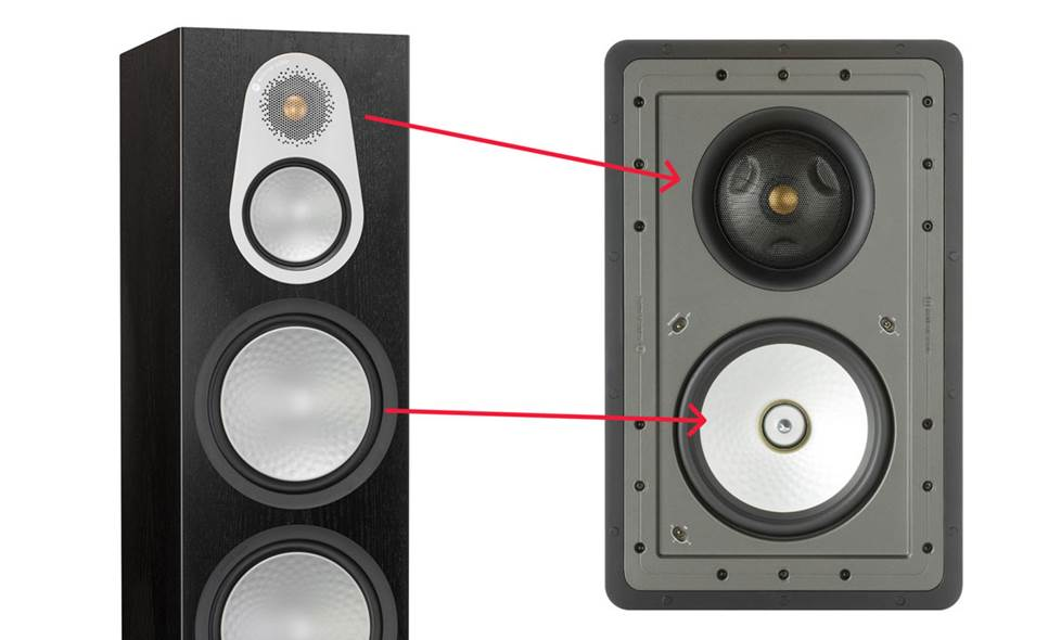 Comparison of standing and wall speakers.