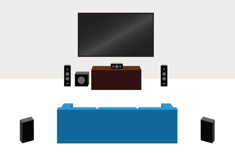 5.1 surround sound system illustration