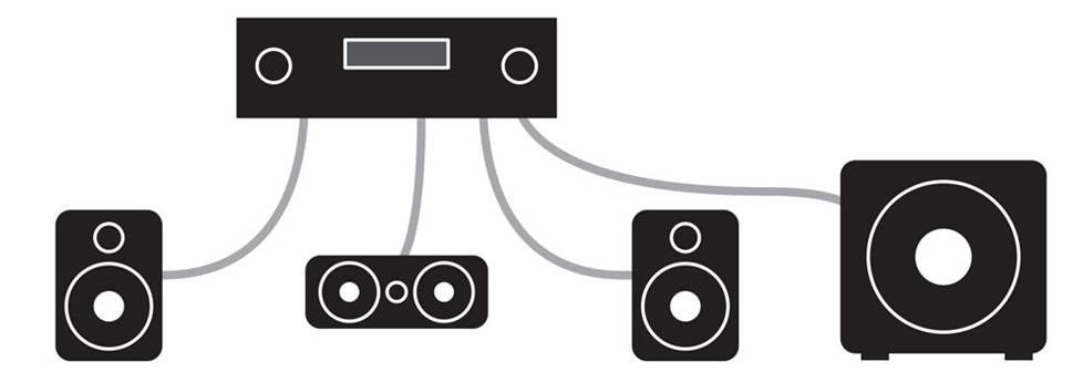 3.1 home theater system diagram