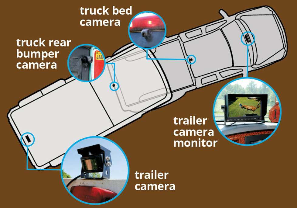 Truck and trailer backup camera system