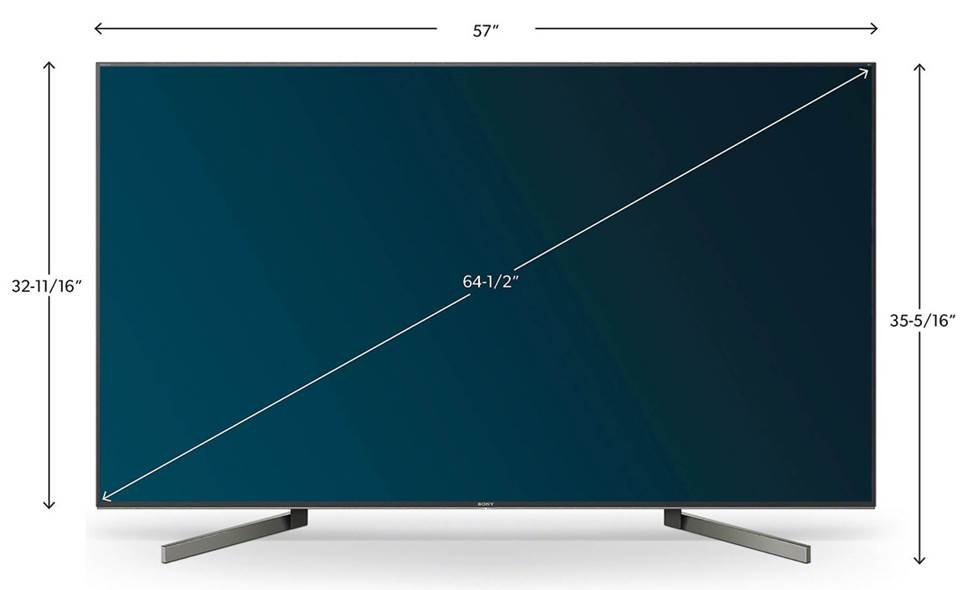 What 39 s the best size tv for my room - What size tv to get for living room ...