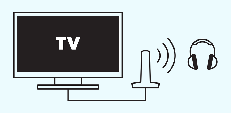 diagram of wireless headphone transmitter connected to TV