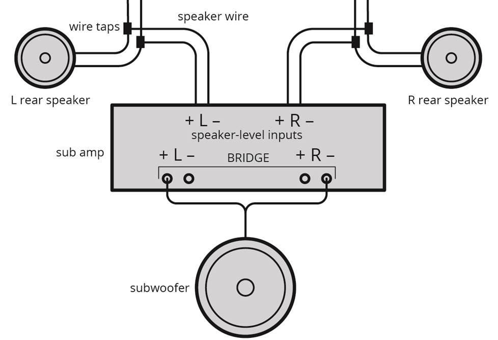Bridged 2 Channel Amp Wiring Diagram from canada.crutchfieldonline.com