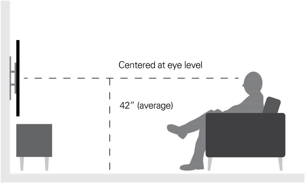 Height Finder illustration.