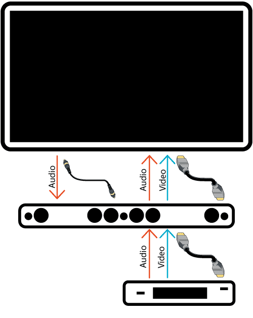 Audio return channel via optical digital cable