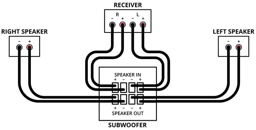 home theatre subwoofer setup Speaker Wiring Configurations Parallel Speaker Wiring Diagram