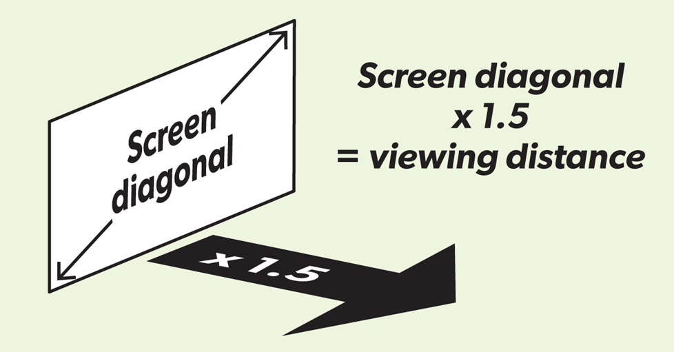 Calculating viewing distance using screen height