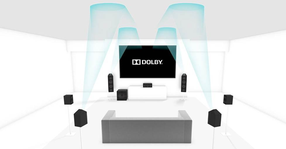 an example of Dolby Atmos speaker placement