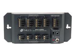 Power Supplies & Distribution