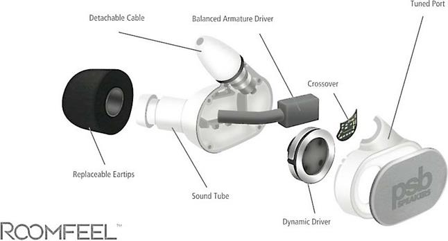 internal parts of the headphone