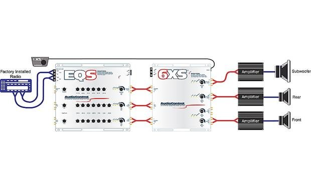 AudioControl 6XS System Diagram: 6-channel EQ with 6-channel crossover