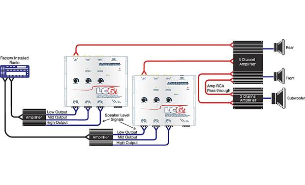 AudioControl LC6i System Diagram: full-range OEM integration (factory system with two amplifiers)