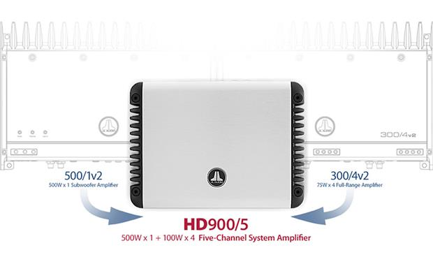JL Audio HD Series HD900/5 Other