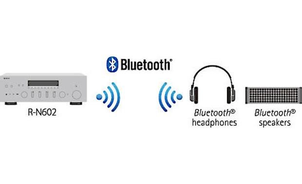 Yamaha R-N602 Two-way Bluetooth lets you send audio from the receiver to compatible devices