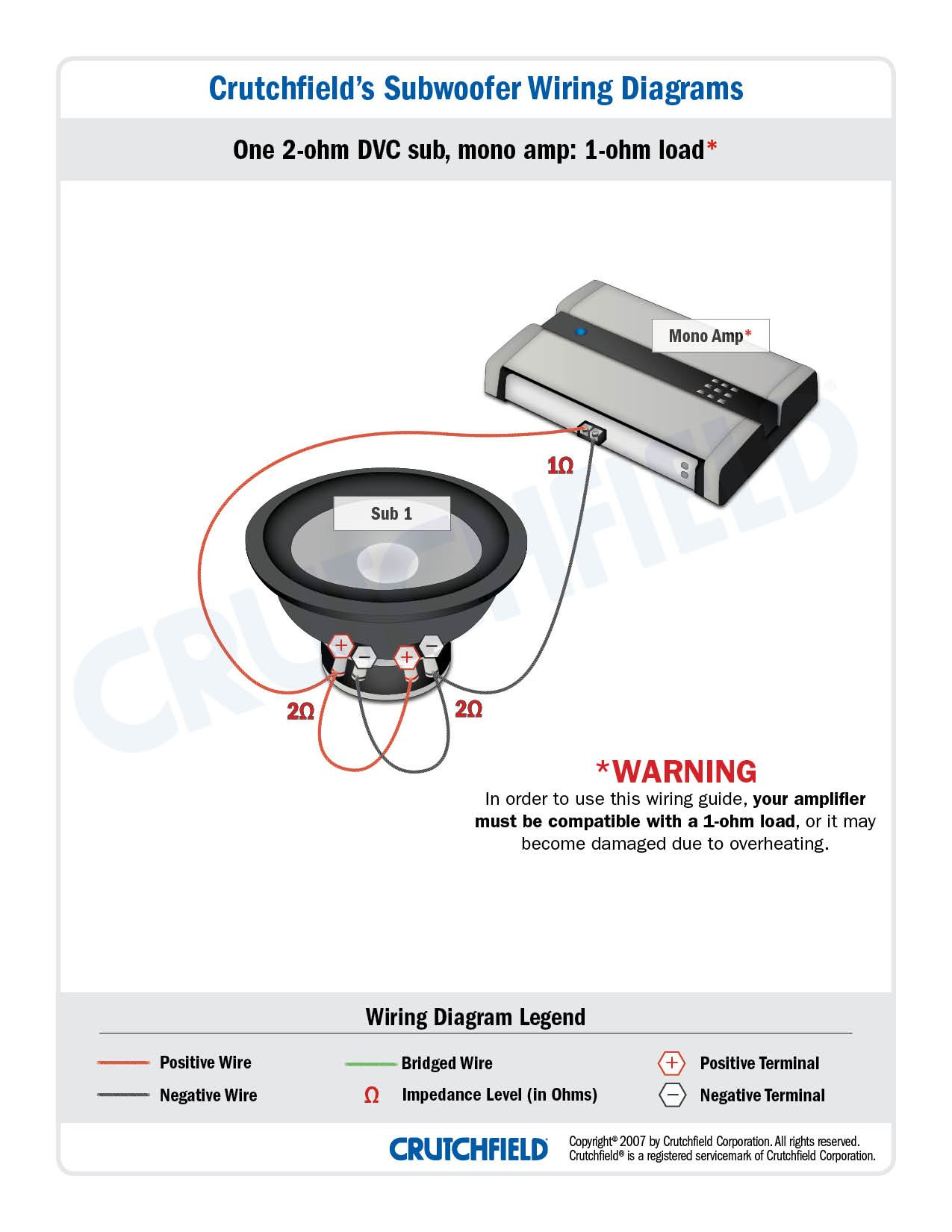 How To Wire 1 4ohm Subs To 2 Ohms: Subwoofer Wiring Diagrams u2014 How to Wire Your Subsrh:crutchfield.ca,Design