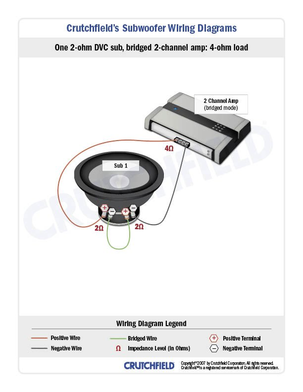 subwoofer wiring diagrams how to wire your subs rh crutchfield ca dual voice coil speaker wiring diagram dual voice coil 1 ohm wiring diagram