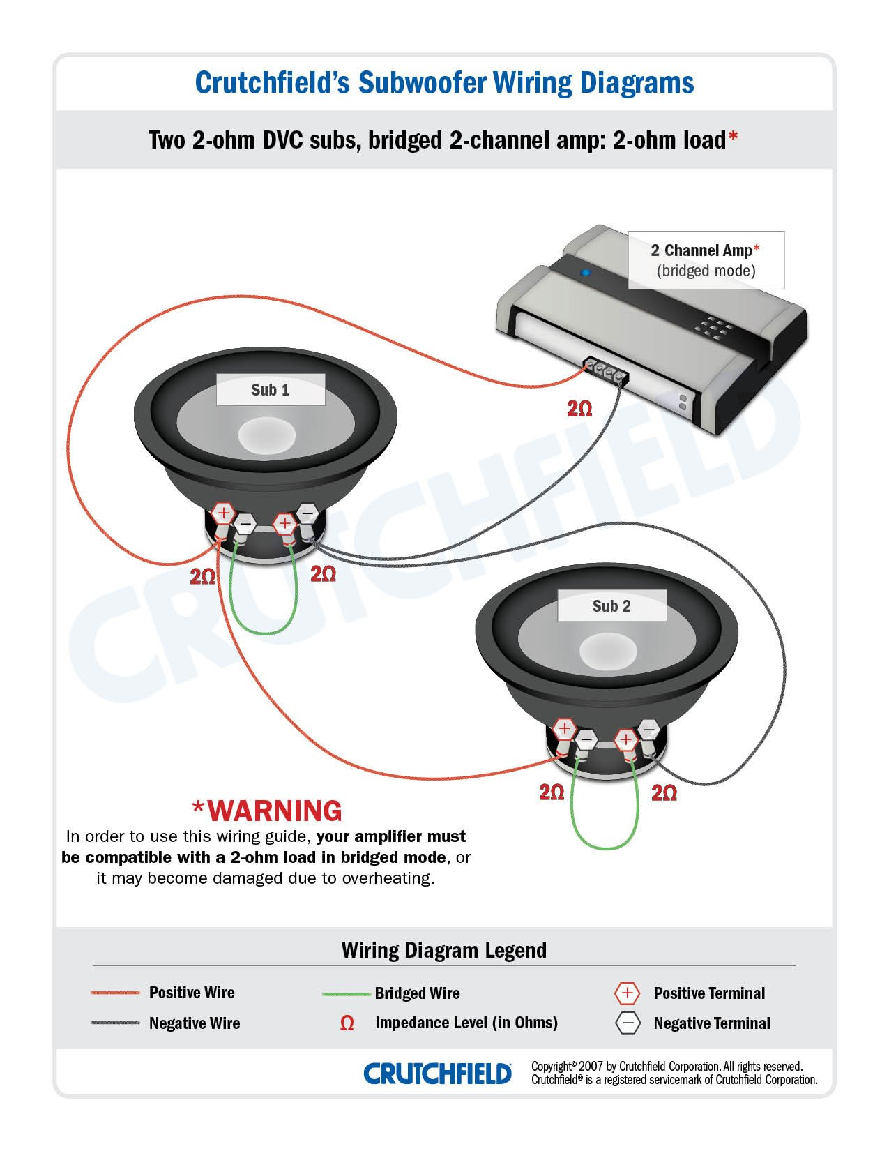 2 DVC 2 ohm 2 ch low imp subwoofer wiring diagrams quad voice coil wiring diagram at eliteediting.co