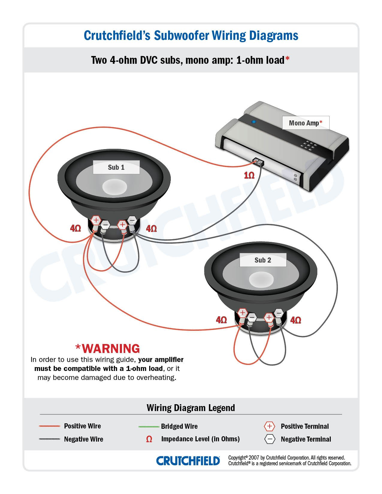 Hook up 2 subwoofers mono amp