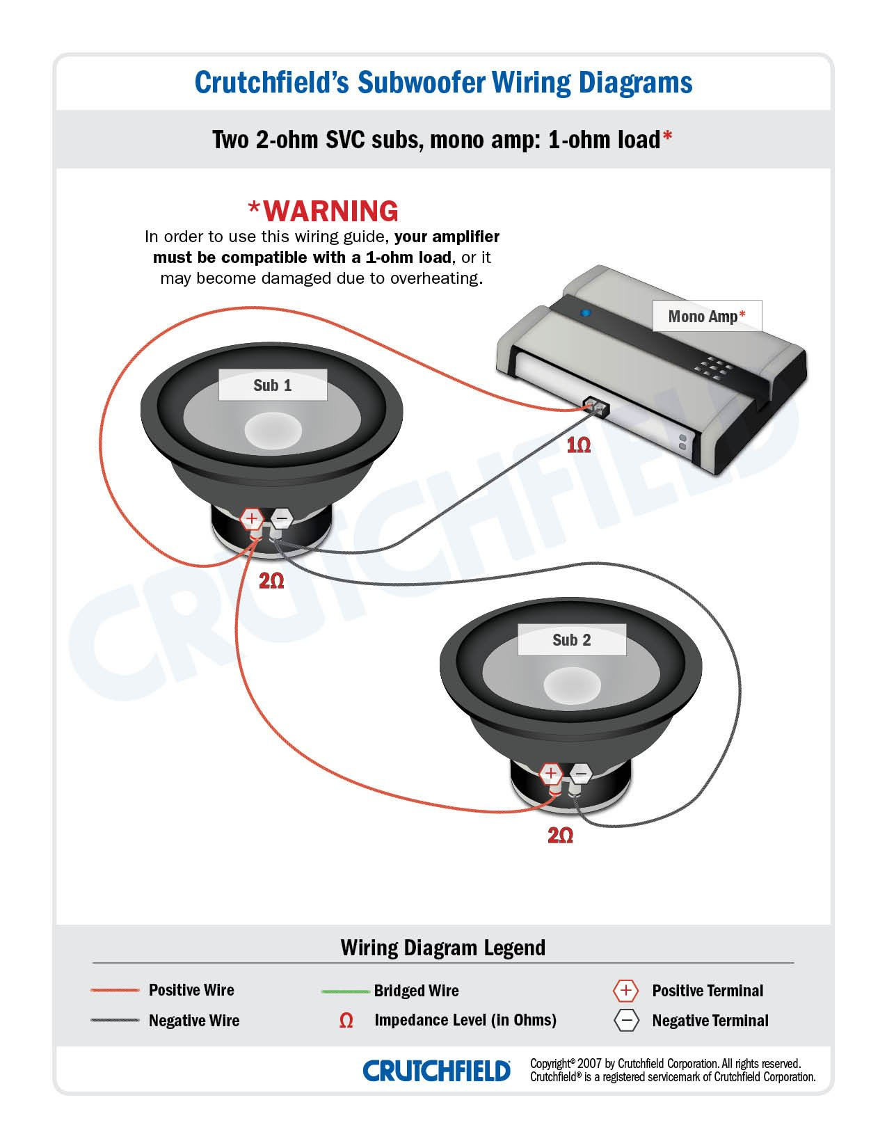 subwoofer wiring diagrams how to wire your subs rh crutchfield ca 2 dual voice coil 4 ohm wiring dual 2 ohm subwoofer wiring
