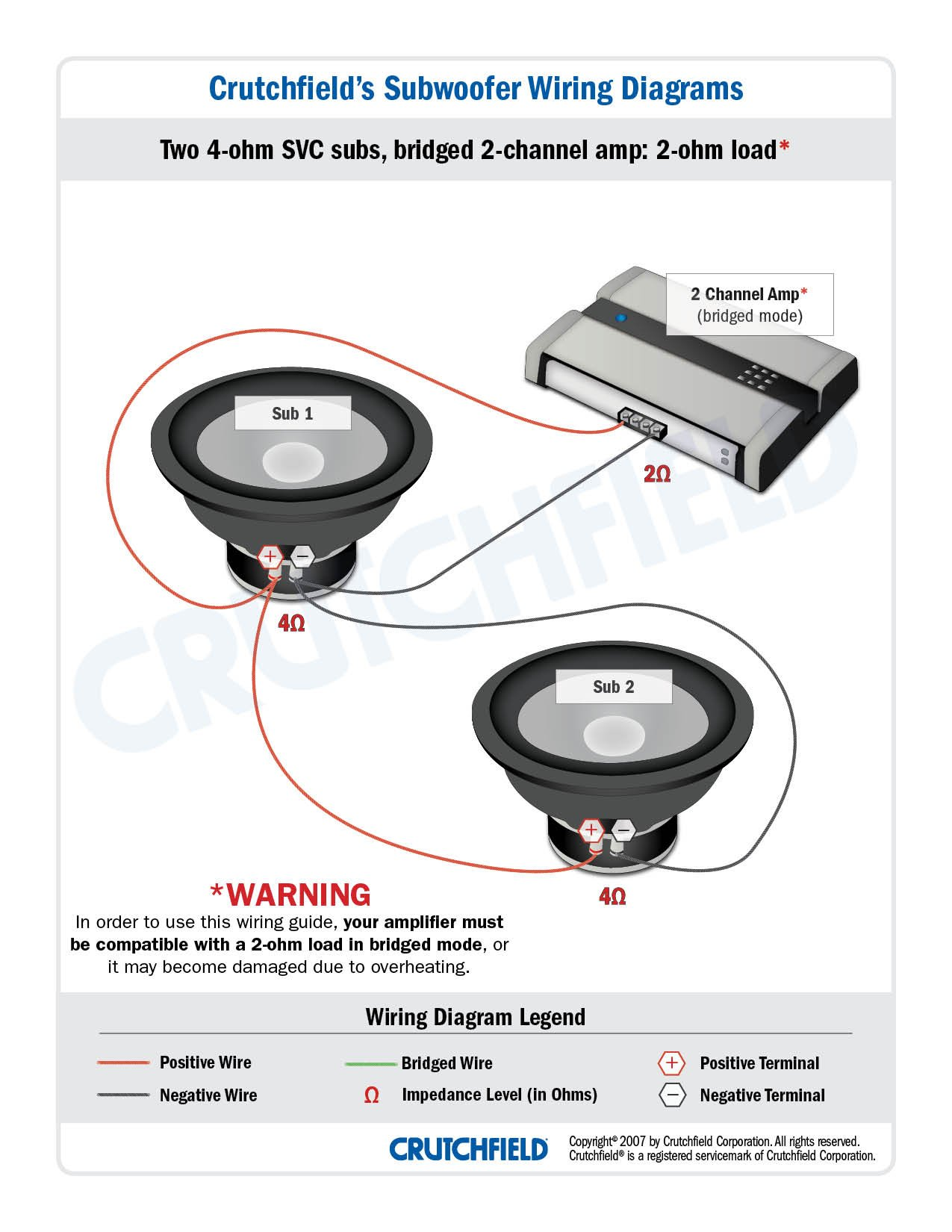 wiring diagram for 2 amps to 2 12 inch subs  u2013 readingrat net