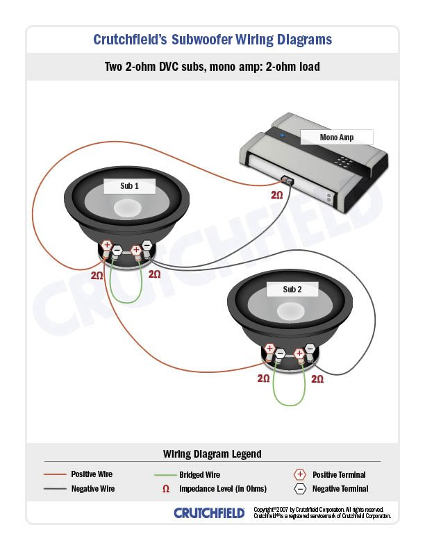 Subwoofer Wiring Diagrams How To Wire Your Subs. This Diagram. Wiring. Speaker Wiring Diagram 1ohm At Eloancard.info