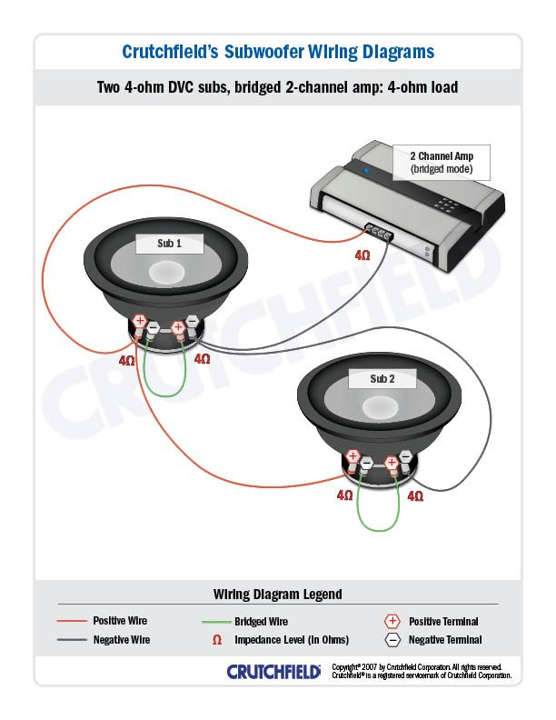 subwoofer wiring diagrams how to wire your subs rh crutchfield ca Single Subwoofer Wiring Diagram 2 Ohm 2 Channel 2 Ohm DVC Sub Wiring