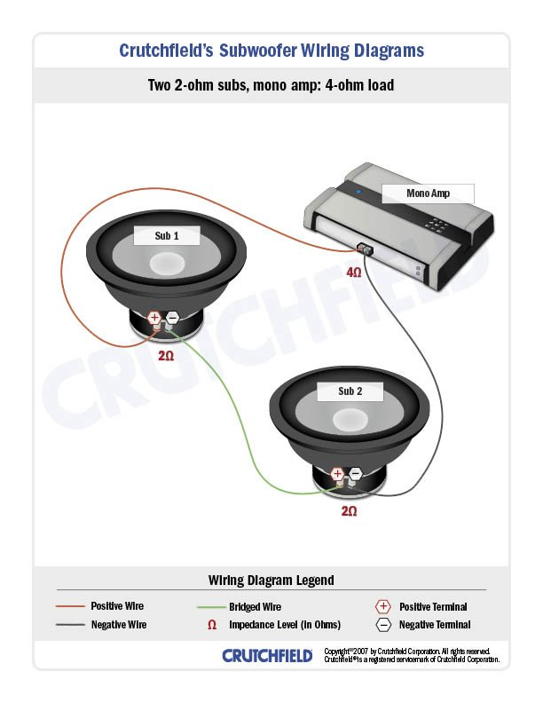 subwoofer wiring diagrams how to wire your subs rh crutchfield ca Kicker Dual Voice Coil Wiring Wiring 2 4 Ohm Dual Voice Coil Subs to 2 Ohms
