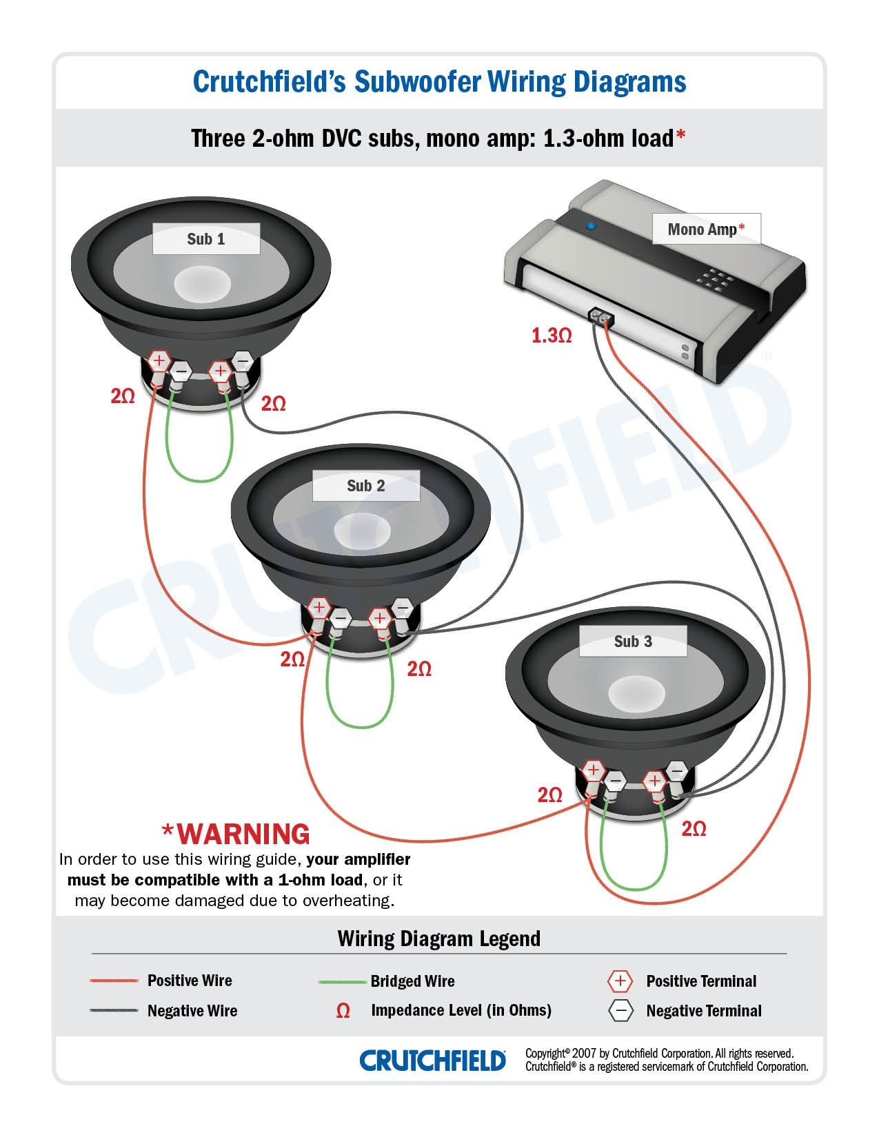 3 DVC 2 ohm mono low imp how to match subwoofers and amplifiers boston subsat 6 wiring diagram at panicattacktreatment.co