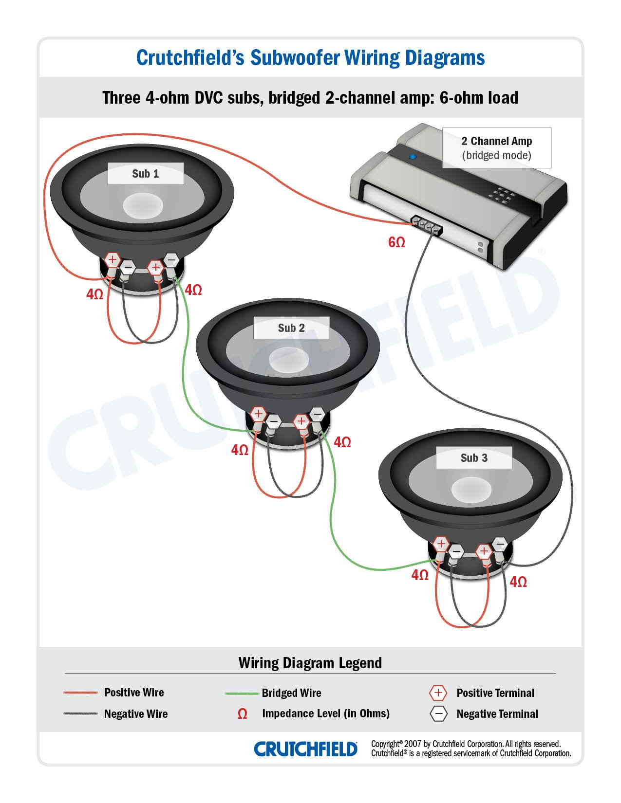 subwoofer wiring diagrams how to wire your subs rh crutchfield ca 4 Channel Amp 2 Ohm Wiring-Diagram 4 Channel Amp 2 Ohm Wiring-Diagram