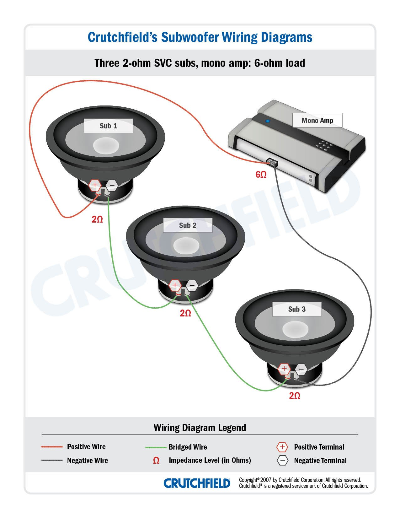 Subwoofer Wiring Diagrams How To Wire Your Subs Clarion Amp Diagram In Case On The Captions Change 2s 4s And 6 A 12