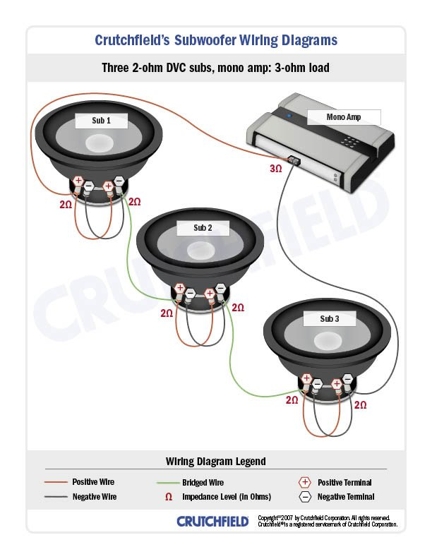 how to match subwoofers and amplifiers rh crutchfield ca JL Audio Subwoofer Wiring JL Audio 300 4 Wiring Diagram