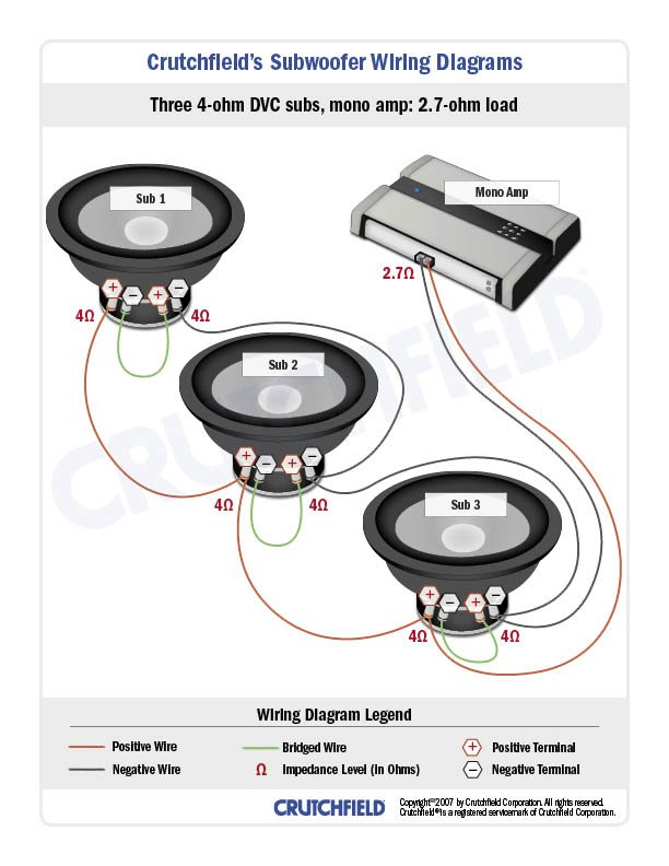 Subwoofer Wiring Diagrams How To Wire Your Subs. Wired Like This Diagram. Wiring. Speaker Wiring Diagram 1ohm At Eloancard.info