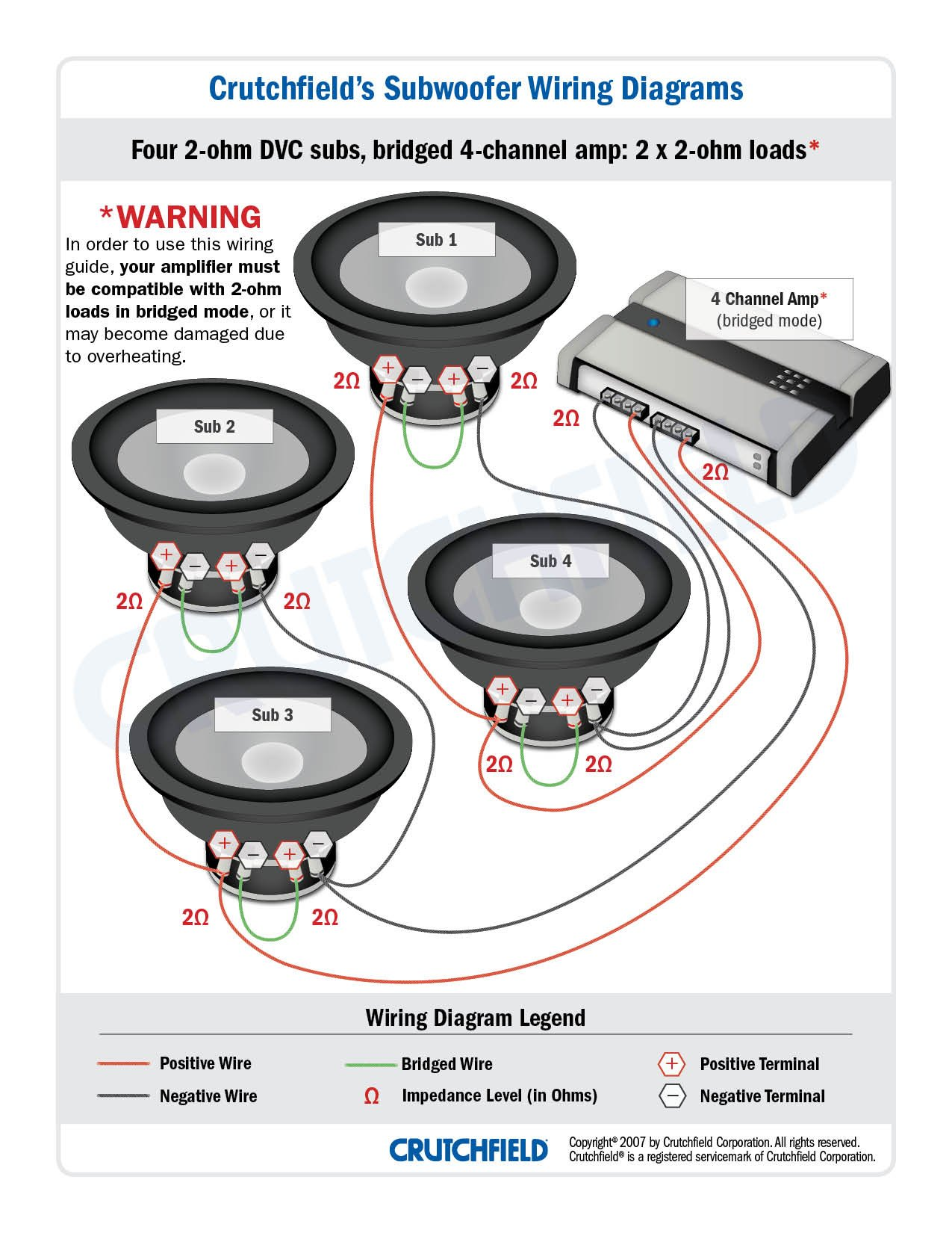 subwoofer wiring diagrams 4 dvc 2 ohm 4ch low imp