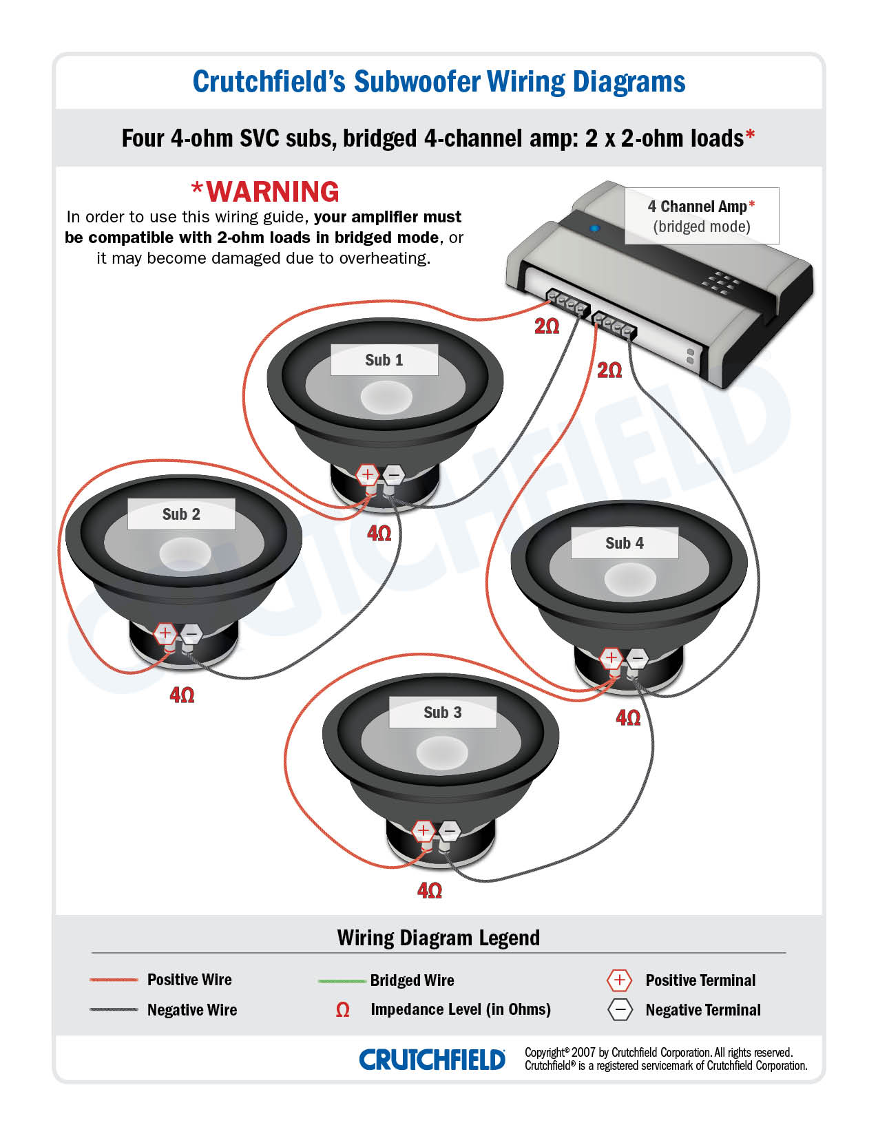 Spx Subwoofer Wiring Diagram - All Diagram Schematics on