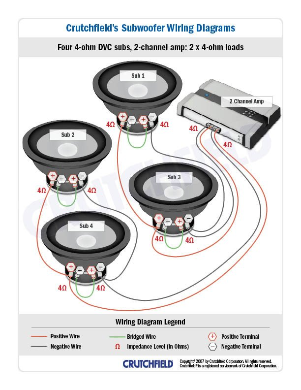 Crutchfield Car Stereo Subwoofer Wiring Diagram : subwoofer wiring diagrams how to wire your subs ~ A.2002-acura-tl-radio.info Haus und Dekorationen