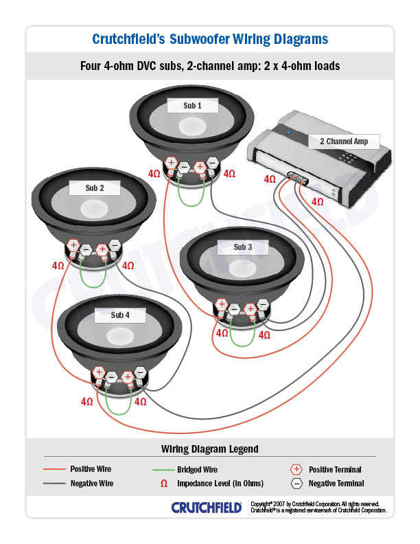 4DVC_4 ohm_2ch subwoofer wiring diagrams Kicker Flat Subwoofers at nearapp.co