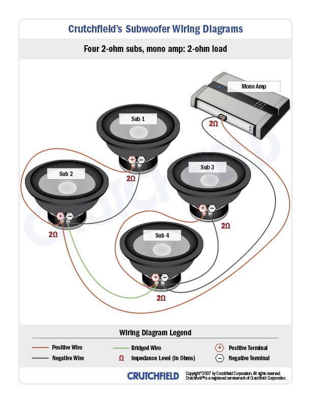 subwoofer wiring diagrams how to wire your subs rh crutchfield ca car amplifier wire diagram car amplifier wire diagram